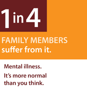 1 in 4 Family Members Suffer from Mental Illness